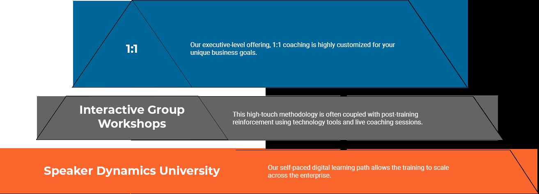 virtual-meeting-offering-tiers